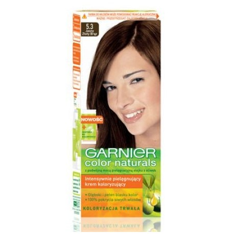 10 Essential Hair Care Products for Women images